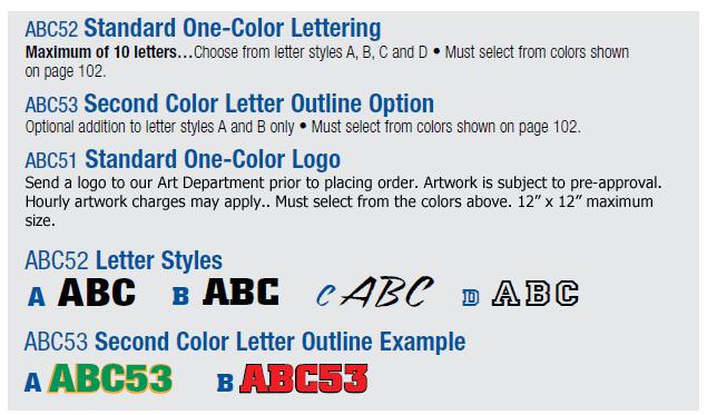 Custom Lettering Chart